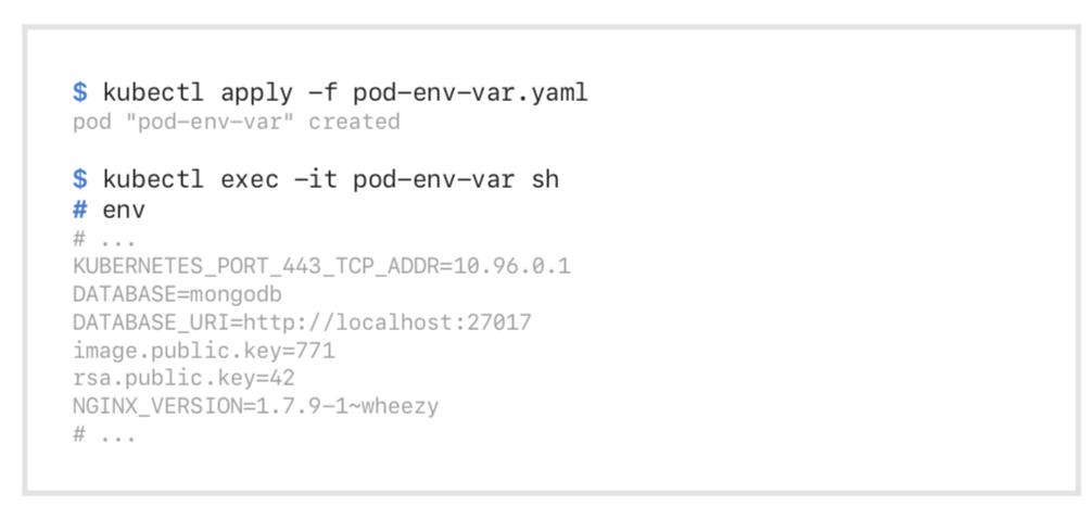 ConfigMap – Kubernetes Example with YAML